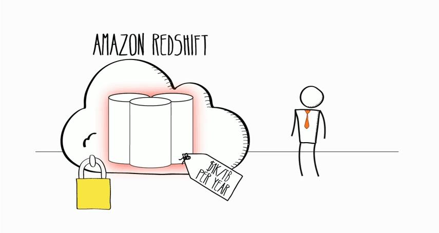 amazon-redshift-cloud