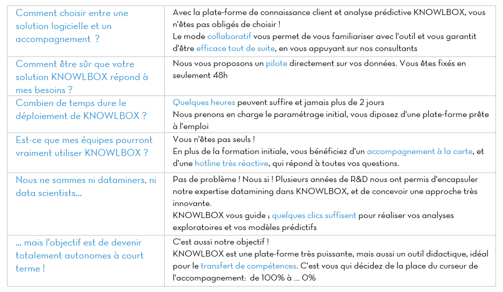 Pourquoi choisir KNOWLBOX, plate-forme de maketing analytique
