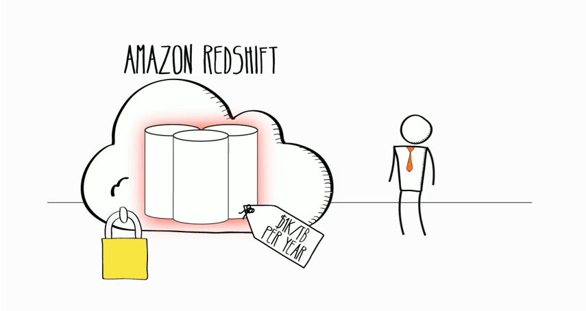 amazon-redshift-cloud